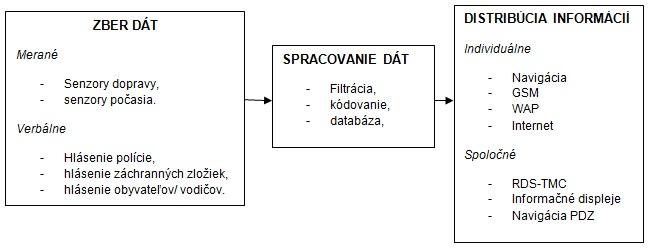 Obrazok 1