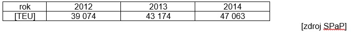 tab. 2