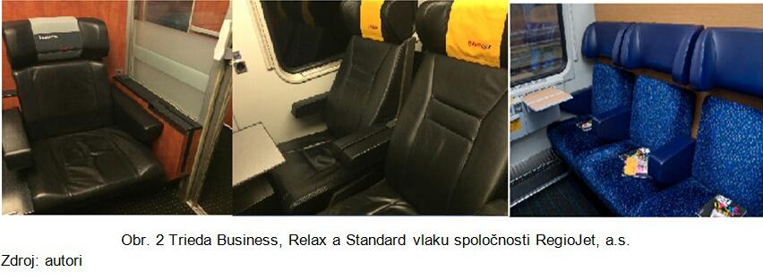 Obr. 2 Trieda Business, Relax a Standard vlaku spoločnosti RegioJet, a.s.-1