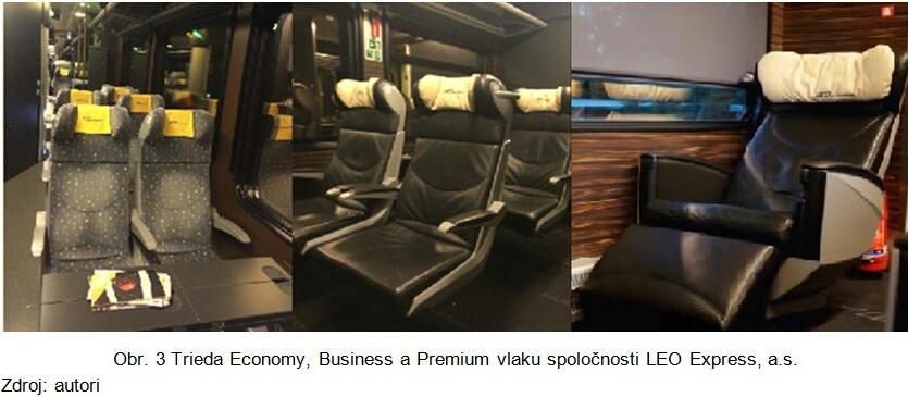 Obr. 3 Trieda Economy, Business a Premium vlaku spoločnosti LEO Express, a.s-1