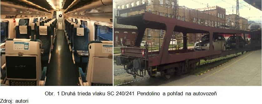Obr.1 druha trieda vlaku SC 240 241 Pendolino a pohľad na autovozeň