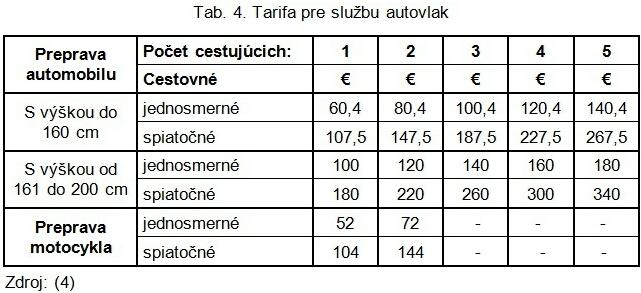 Tab. 4. Tarifa pre službu autovlak-1