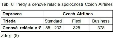 Tab. 8 Triedy a cenové relácie spoločnosti Czech airlines_20151023225527483