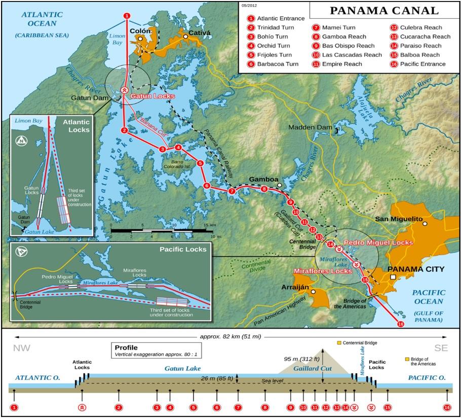 Obr. 1 Základné informácie o Panamskom prieplave - zdroj: [7]