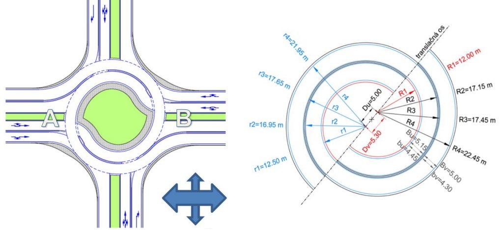 Obr. 1 Schéma základnej TOK (vľavo) a turboblok s pootočenou translačnou osou (vpravo) [9]