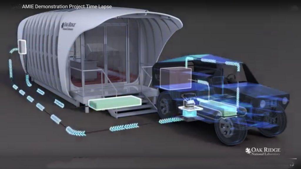 obr. 7 Auto dobíja elektrickou energiou dom