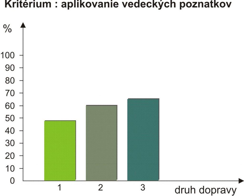 grafy-2