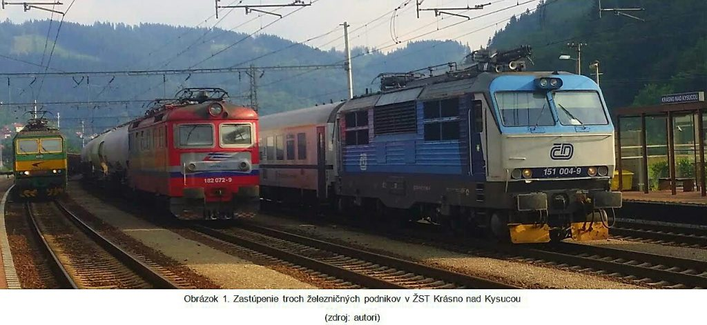 Obrázok 1. Zastúpenie troch železničných podnikov v ŽST Krásno nad Kysucou (zdroj: autori)