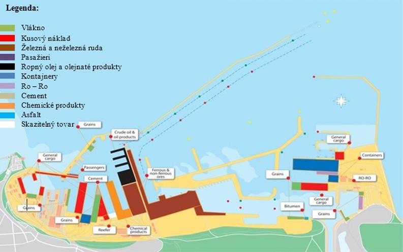 Obrázok 1: Schéma prístavu Konstanca