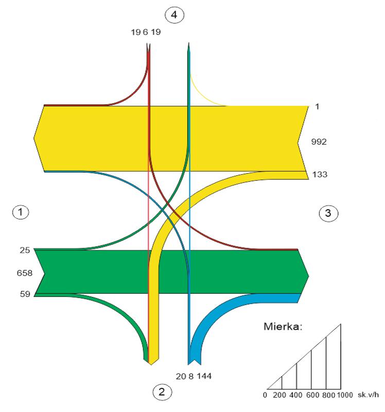 Palúch - obr. 2 Kartogram
