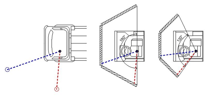 Čulík - Obr. 5. Skreslenie vplyvom uhla zobrazovacej plochy