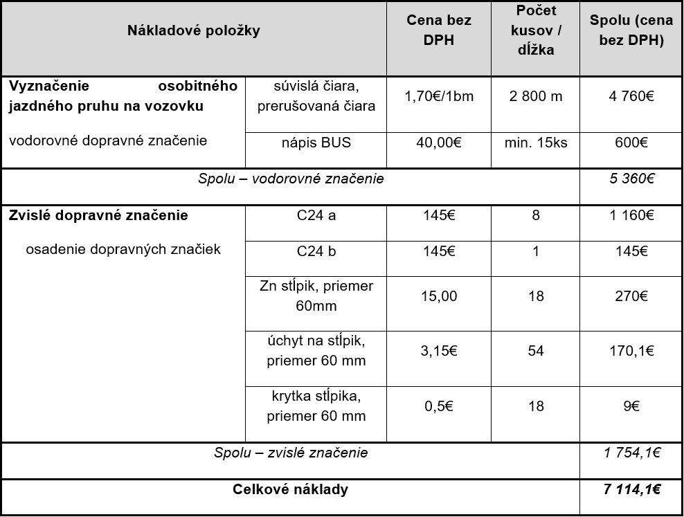 Medvid - Tab. 3 Tabuľka nákladov na zabezpečenie dopravného značenia